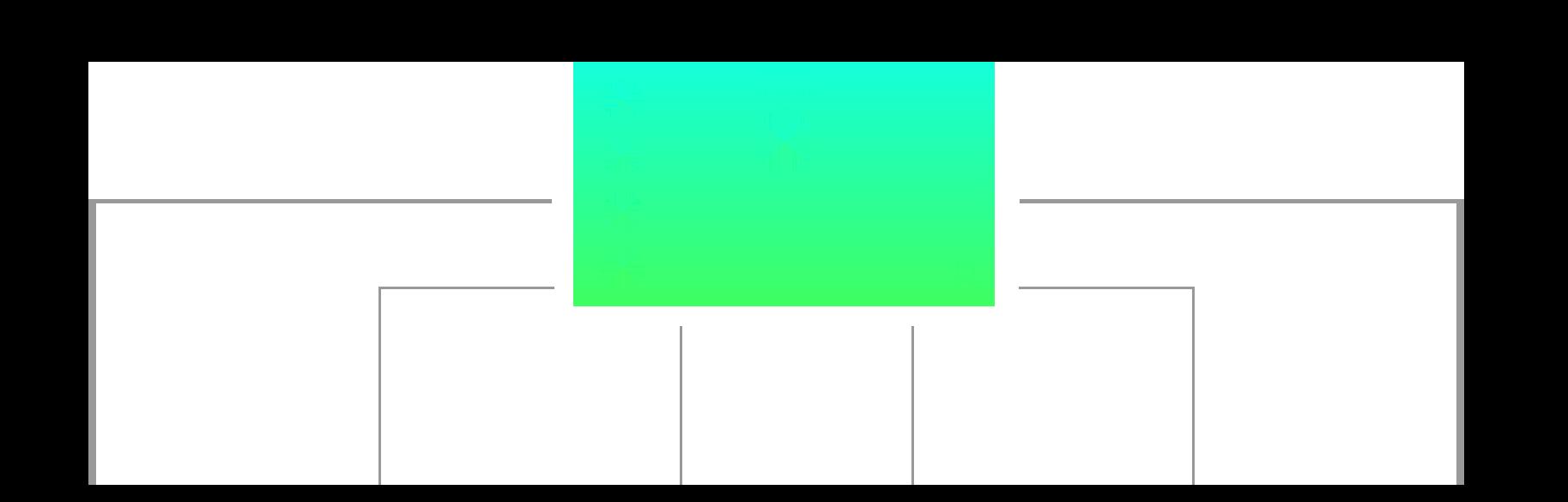 product gradient-halfed size