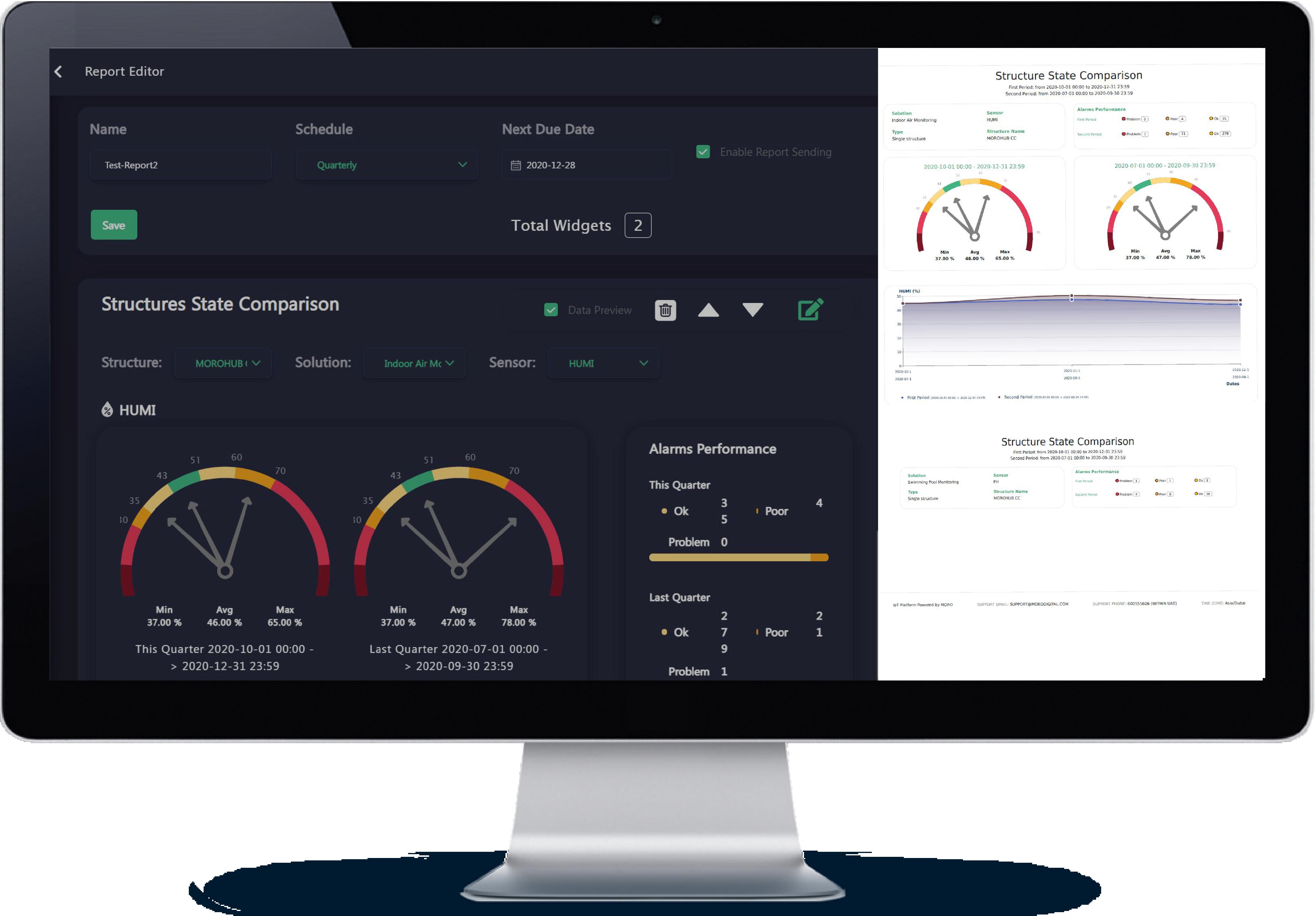 Disrupt-X Ignite Shield IoT Solutions-Customize Report Dashboard