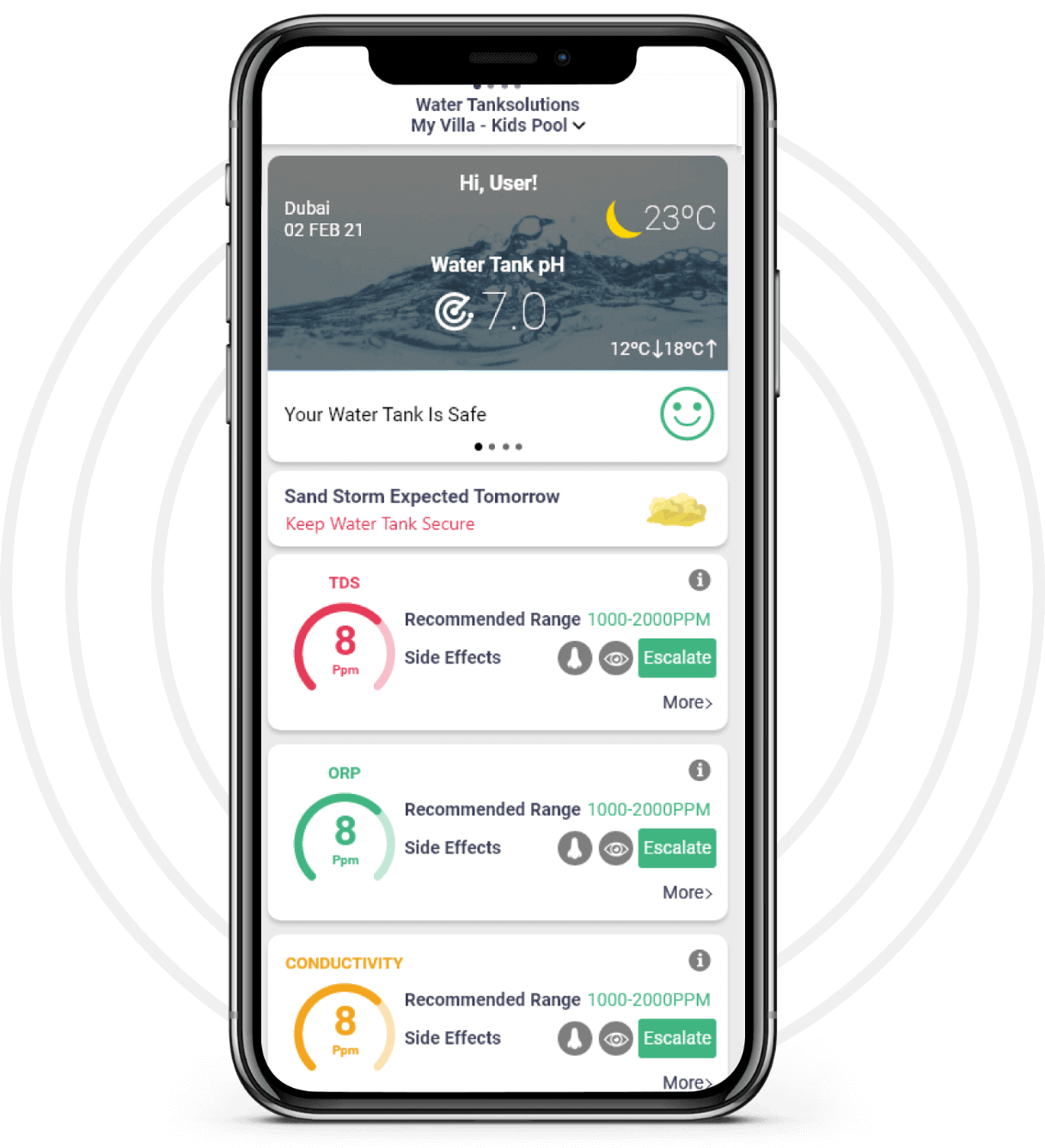 Water Tank Monitoring -IoT Solution Mobile App.