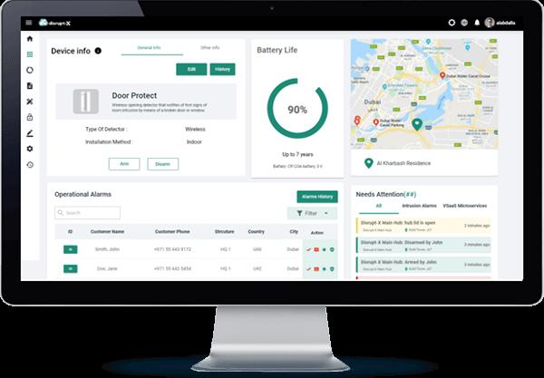 Intrusion Alarms Services- Defcon Patrols IoT Platform Dashboard